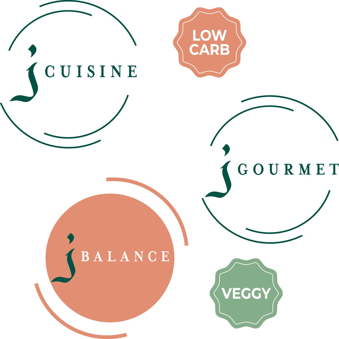 Restaurant Marketing - Gourmet Restaurant - Hubertus Stube - Kulinarik-Akkord